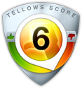 tellows Score 6 zu 9289201193