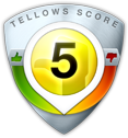 tellows Rating for  9701400110 : Score 5